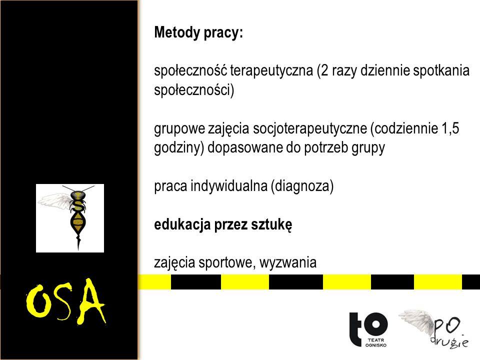 OSA Agnieszka Sikora pedagog resocjalizacyjny, instruktorka teatralna, dziennikarka, prezeska Fundacji po DRUGIE