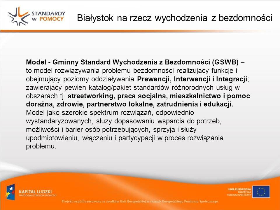 Białystok na rzecz wychodzenia z bezdomności Model - Gminny Standard Wychodzenia z Bezdomności (GSWB) – to model rozwiązywania problemu bezdomności re