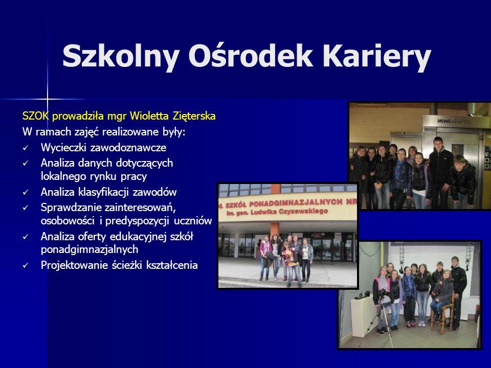Szkolny Ośrodek Kariery SZOK prowadziła mgr Wioletta Zięterska W ramach zajęć realizowane były: Wycieczki zawodoznawcze Analiza danych dotyczących lok