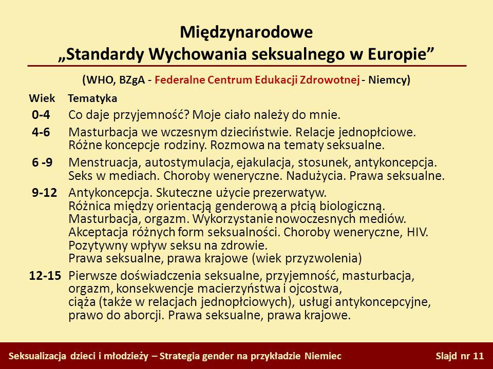 Międzynarodowe Standardy Wychowania seksualnego w Europie Slajd nr 11 Seksualizacja dzieci i młodzieży – Strategia gender na przykładzie Niemiec (WHO,