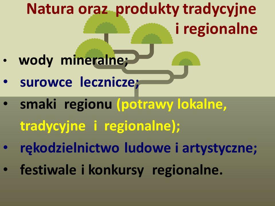 Natura oraz produkty tradycyjne i regionalne wody mineralne; surowce lecznicze; smaki regionu (potrawy lokalne, tradycyjne i regionalne); rękodzielnic