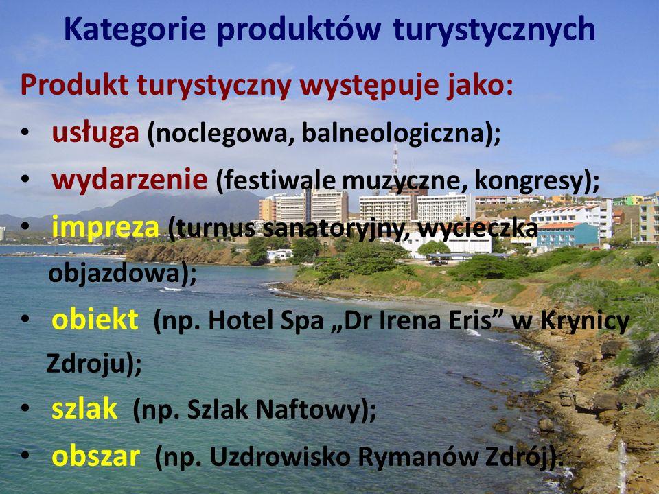 Kategorie produktów turystycznych Produkt turystyczny występuje jako: usługa (noclegowa, balneologiczna); wydarzenie (festiwale muzyczne, kongresy); i