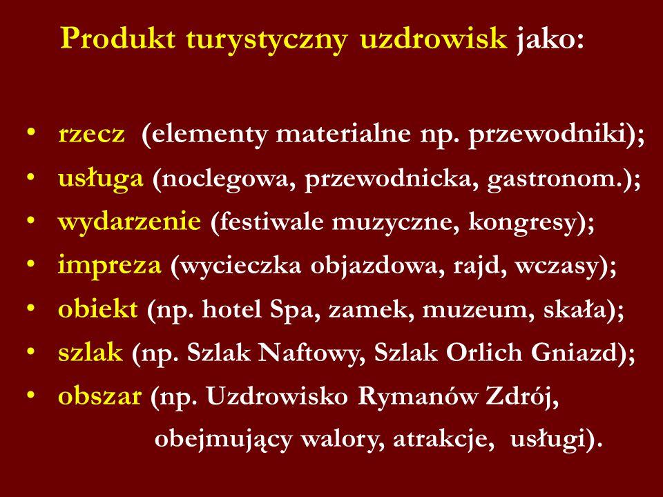 Produkt turystyczny uzdrowisk jako: rzecz (elementy materialne np. przewodniki); usługa (noclegowa, przewodnicka, gastronom.); wydarzenie (festiwale m