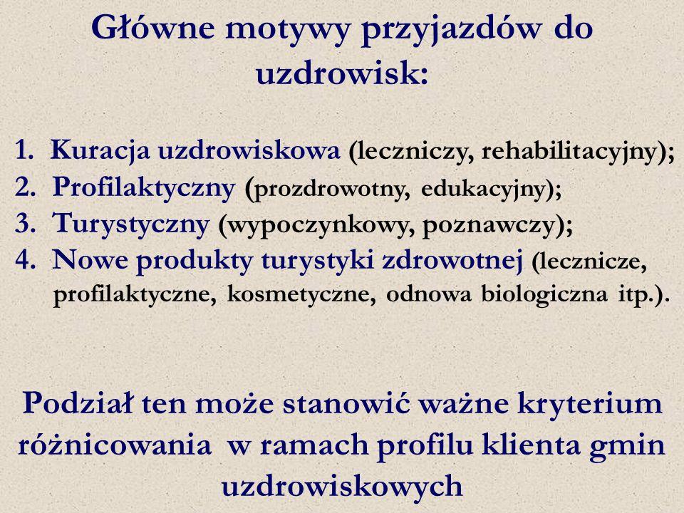Główne motywy przyjazdów do uzdrowisk: 1. Kuracja uzdrowiskowa (leczniczy, rehabilitacyjny); 2. Profilaktyczny ( prozdrowotny, edukacyjny); 3. Turysty