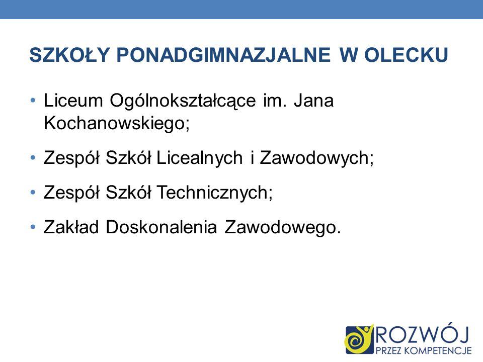 SZKOŁY PONADGIMNAZJALNE W OLECKU Liceum Ogólnokształcące im. Jana Kochanowskiego; Zespół Szkół Licealnych i Zawodowych; Zespół Szkół Technicznych; Zak