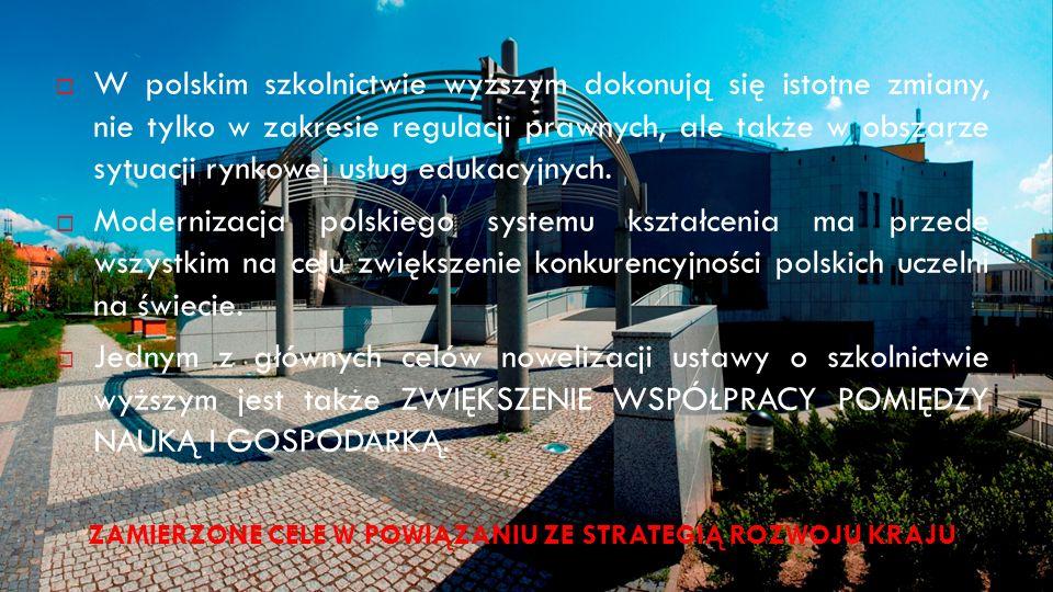 W polskim szkolnictwie wyższym dokonują się istotne zmiany, nie tylko w zakresie regulacji prawnych, ale także w obszarze sytuacji rynkowej usług eduk