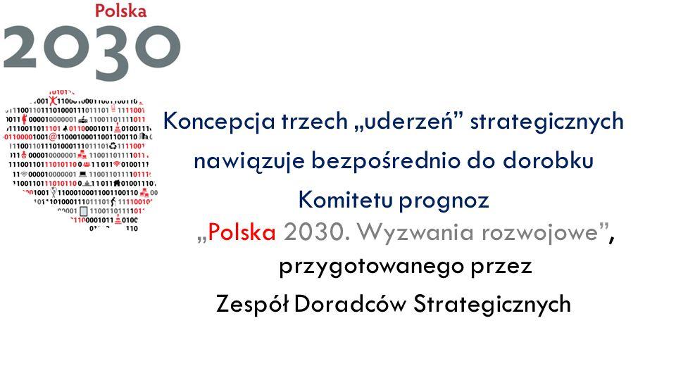 Koncepcja trzech uderzeń strategicznych nawiązuje bezpośrednio do dorobku Komitetu prognozPolska 2030. Wyzwania rozwojowe, przygotowanego przez Zespół