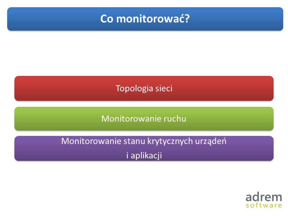 Topologia sieci Monitorowanie ruchu Monitorowanie stanu krytycznych urządeń i aplikacji Co monitorować