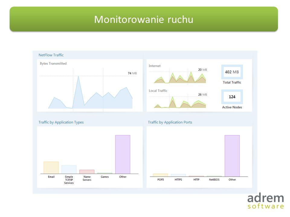Monitorowanie ruchu