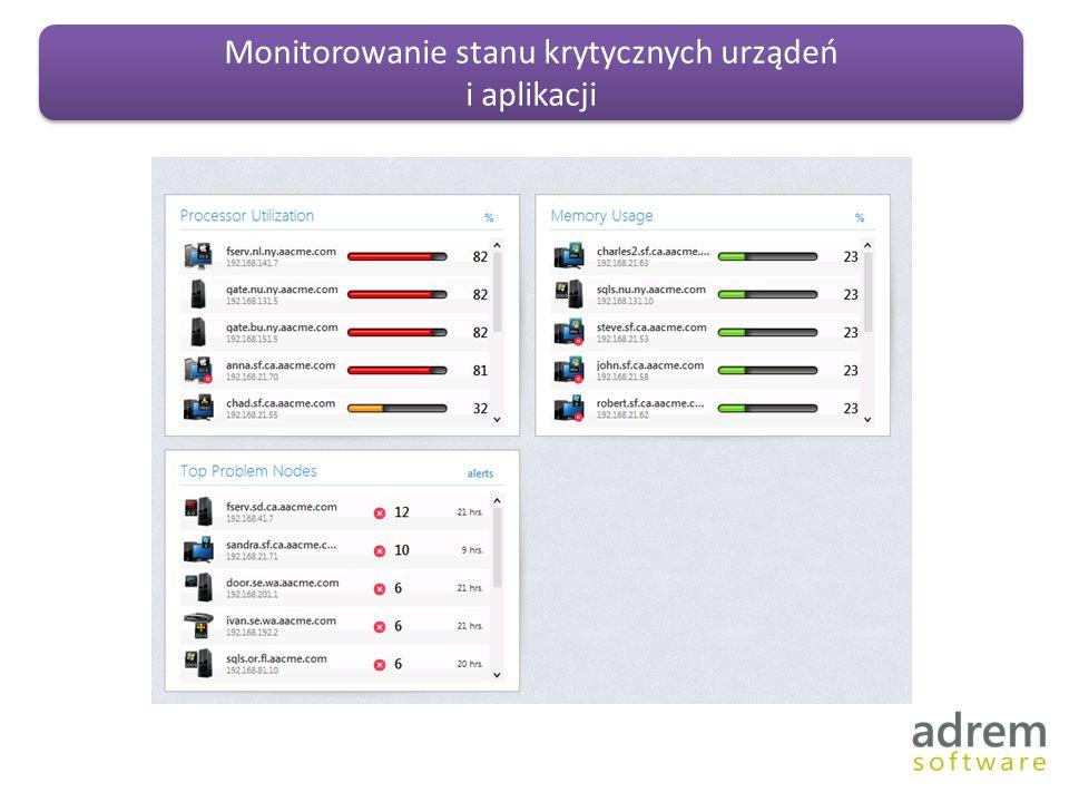 Monitorowanie stanu krytycznych urządeń i aplikacji