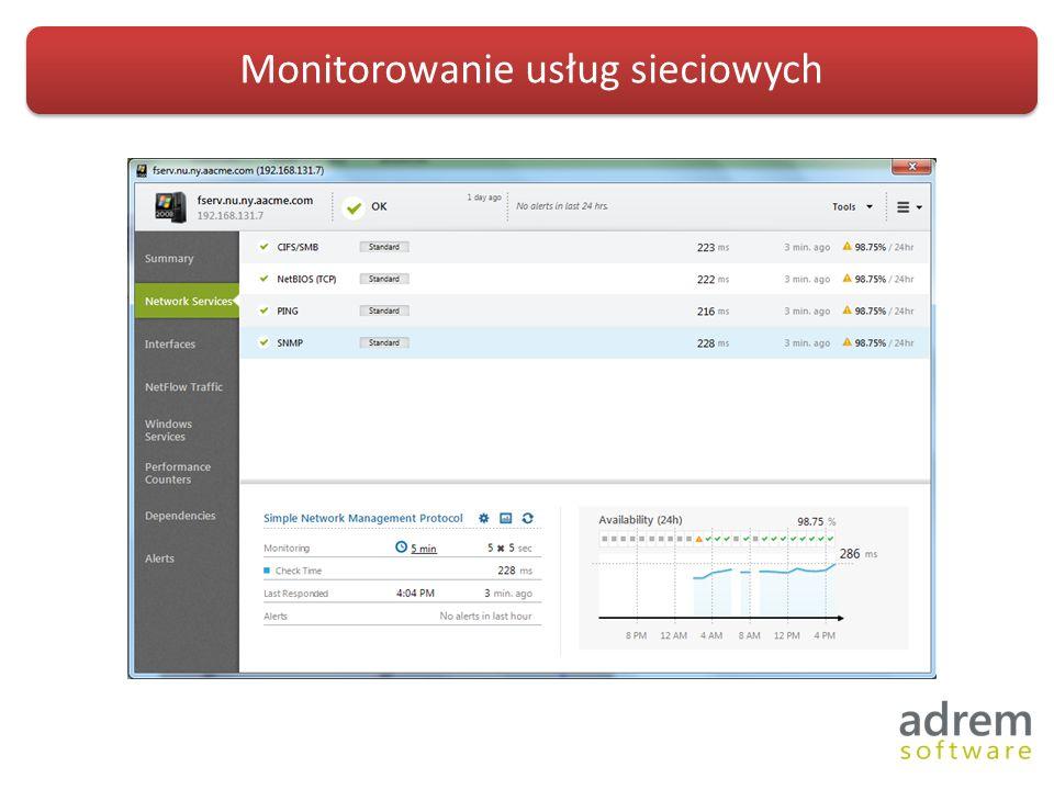 Monitorowanie usług sieciowych