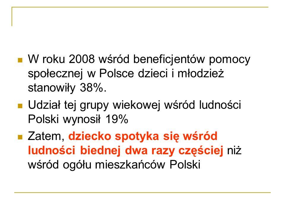 W roku 2008 wśród beneficjentów pomocy społecznej w Polsce dzieci i młodzież stanowiły 38%.