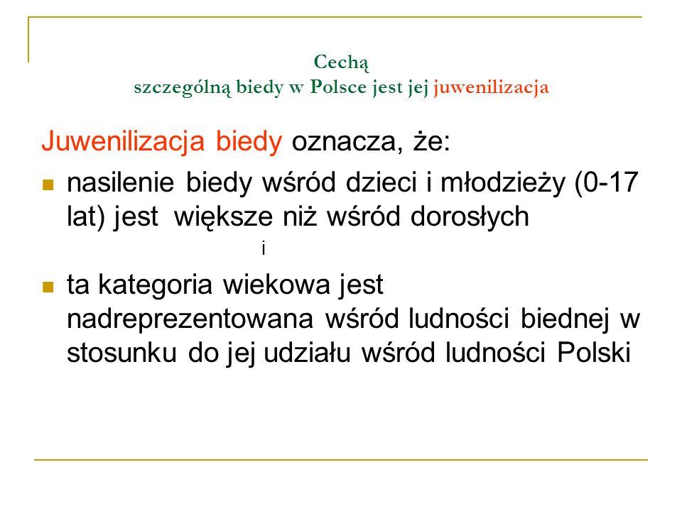 Cechą szczególną biedy w Polsce jest jej juwenilizacja Juwenilizacja biedy oznacza, że: nasilenie biedy wśród dzieci i młodzieży (0-17 lat) jest większe niż wśród dorosłych i ta kategoria wiekowa jest nadreprezentowana wśród ludności biednej w stosunku do jej udziału wśród ludności Polski