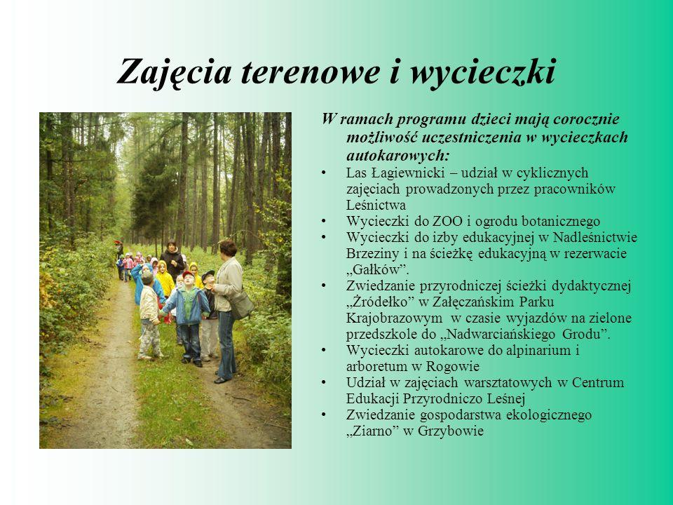 Zajęcia terenowe i wycieczki W ramach programu dzieci mają corocznie możliwość uczestniczenia w wycieczkach autokarowych: Las Łagiewnicki – udział w c