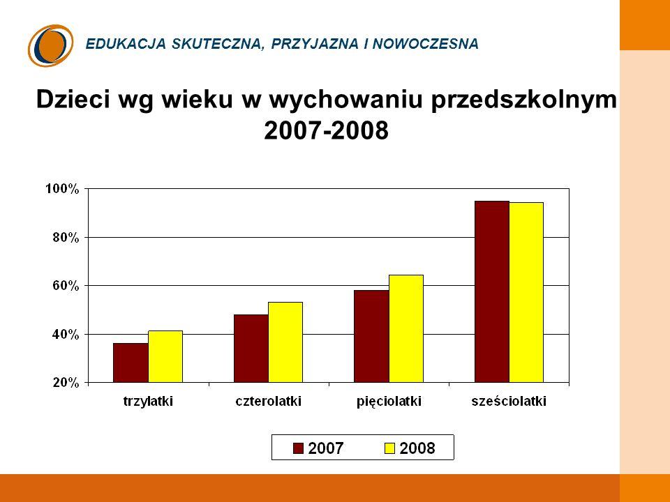 EDUKACJA SKUTECZNA, PRZYJAZNA I NOWOCZESNA Dzieci wg wieku w wychowaniu przedszkolnym 2007-2008