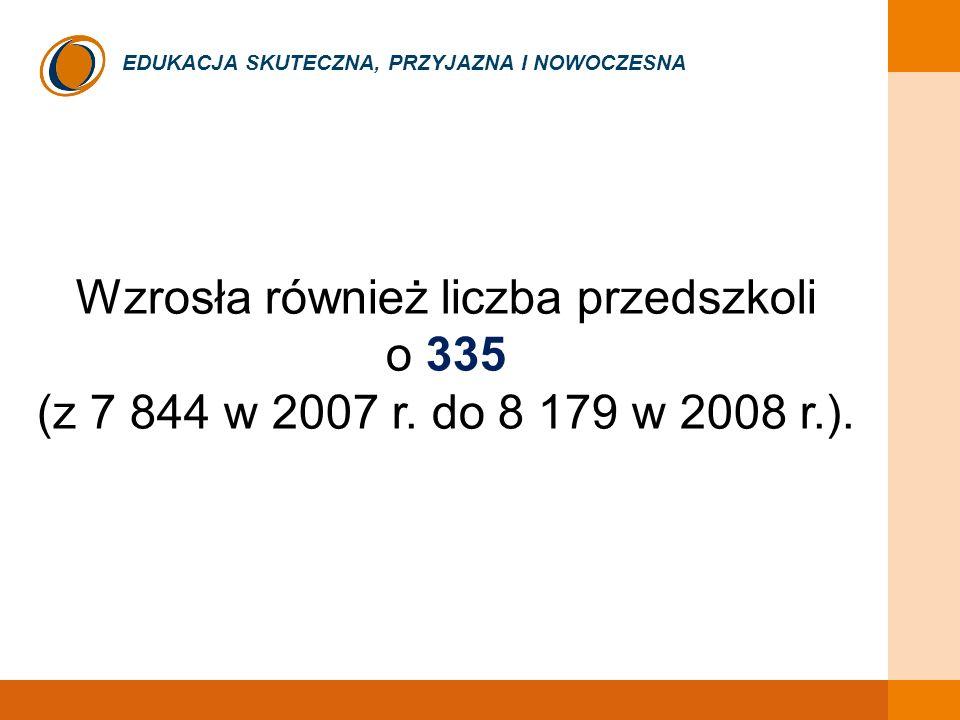 EDUKACJA SKUTECZNA, PRZYJAZNA I NOWOCZESNA Wzrosła również liczba przedszkoli o 335 (z 7 844 w 2007 r. do 8 179 w 2008 r.).