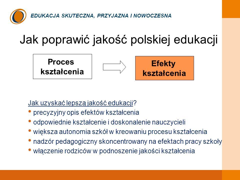 EDUKACJA SKUTECZNA, PRZYJAZNA I NOWOCZESNA Jak poprawić jakość polskiej edukacji Jak uzyskać lepszą jakość edukacji.