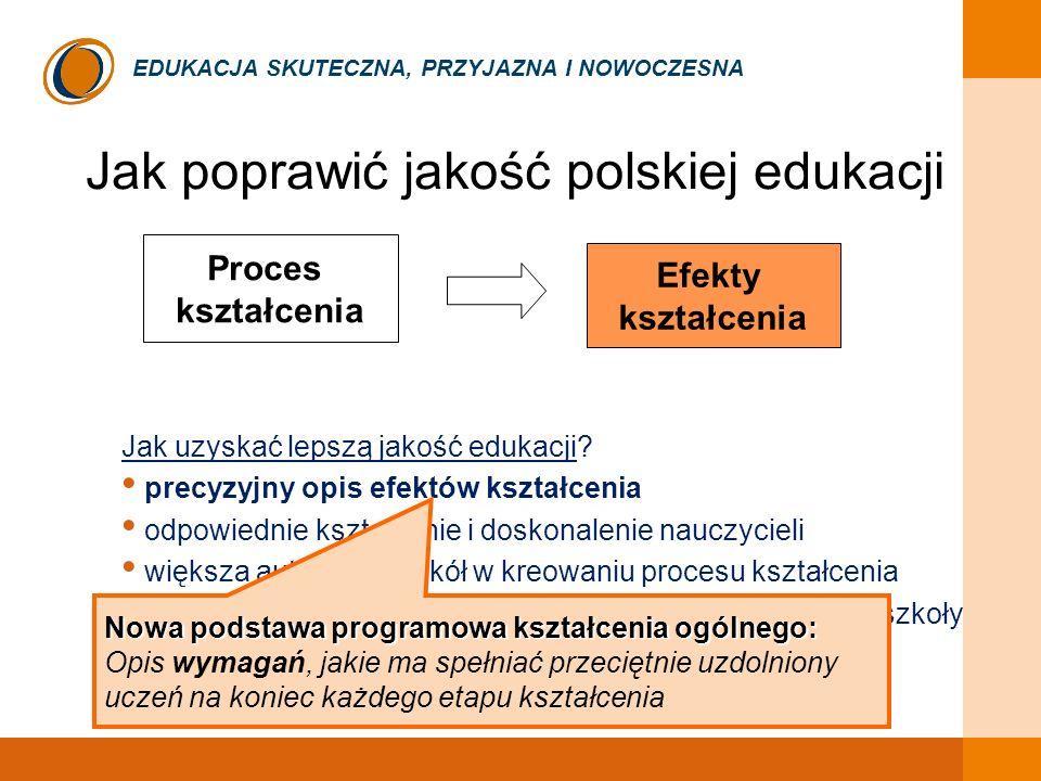 EDUKACJA SKUTECZNA, PRZYJAZNA I NOWOCZESNA Jak poprawić jakość polskiej edukacji Jak uzyskać lepszą jakość edukacji? precyzyjny opis efektów kształcen