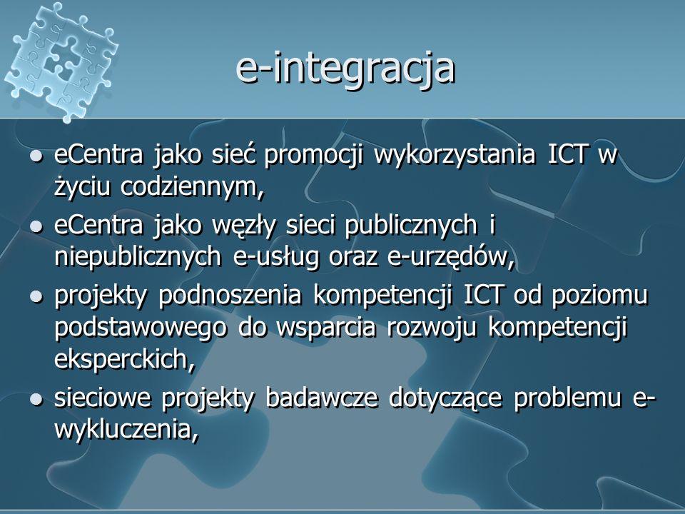 e-integracja eCentra jako sieć promocji wykorzystania ICT w życiu codziennym, eCentra jako węzły sieci publicznych i niepublicznych e-usług oraz e-urzędów, projekty podnoszenia kompetencji ICT od poziomu podstawowego do wsparcia rozwoju kompetencji eksperckich, sieciowe projekty badawcze dotyczące problemu e- wykluczenia, eCentra jako sieć promocji wykorzystania ICT w życiu codziennym, eCentra jako węzły sieci publicznych i niepublicznych e-usług oraz e-urzędów, projekty podnoszenia kompetencji ICT od poziomu podstawowego do wsparcia rozwoju kompetencji eksperckich, sieciowe projekty badawcze dotyczące problemu e- wykluczenia,