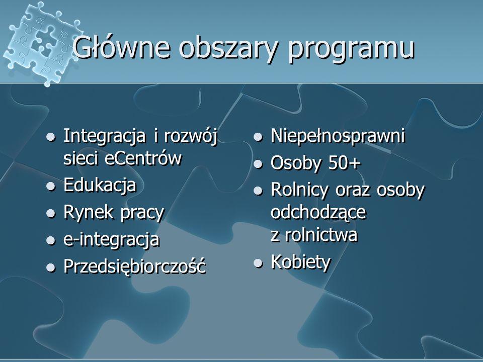 Główne obszary programu Integracja i rozwój sieci eCentrów Edukacja Rynek pracy e-integracja Przedsiębiorczość Integracja i rozwój sieci eCentrów Edukacja Rynek pracy e-integracja Przedsiębiorczość Niepełnosprawni Osoby 50+ Rolnicy oraz osoby odchodzące z rolnictwa Kobiety