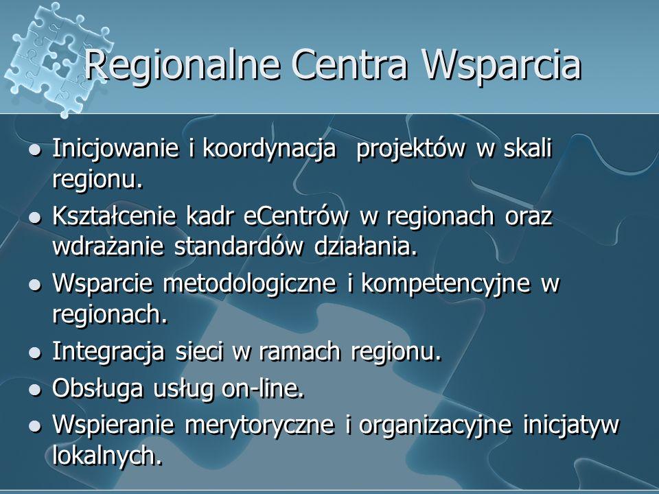 Regionalne Centra Wsparcia Inicjowanie i koordynacja projektów w skali regionu.