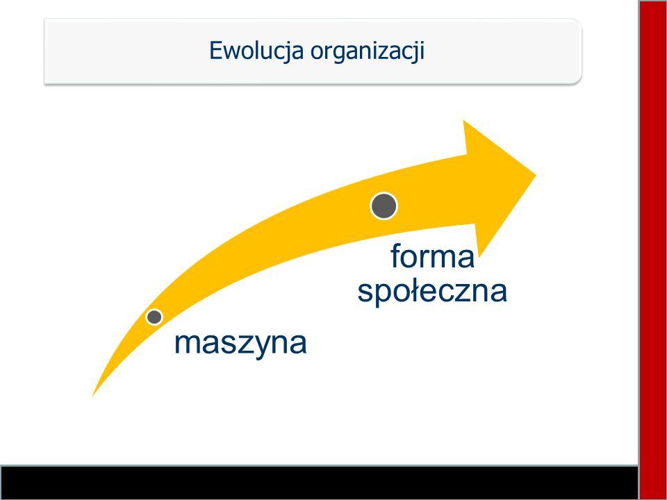 Ewolucja organizacji maszyna forma społeczna