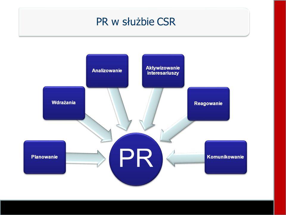 PR w służbie CSR PR PlanowanieWdrażaniaAnalizowanie Aktywizowanie interesariuszy ReagowanieKomunikowanie