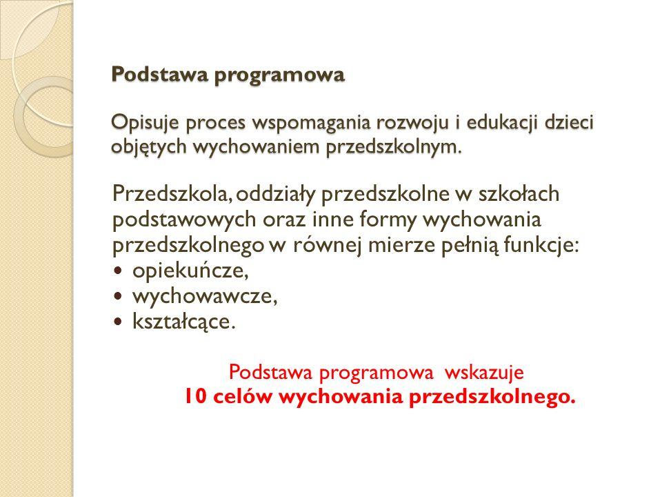 Podstawa programowa Opisuje proces wspomagania rozwoju i edukacji dzieci objętych wychowaniem przedszkolnym. Przedszkola, oddziały przedszkolne w szko