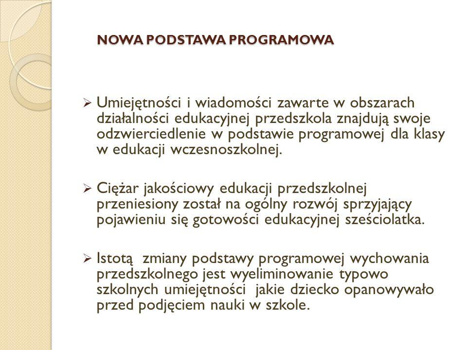 NOWA PODSTAWA PROGRAMOWA NOWA PODSTAWA PROGRAMOWA Umiejętności i wiadomości zawarte w obszarach działalności edukacyjnej przedszkola znajdują swoje od