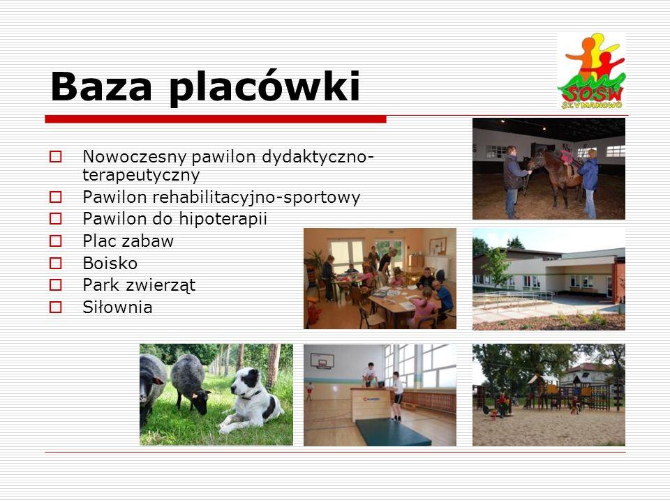 Baza placówki Nowoczesny pawilon dydaktyczno- terapeutyczny Pawilon rehabilitacyjno-sportowy Pawilon do hipoterapii Plac zabaw Boisko Park zwierząt Si