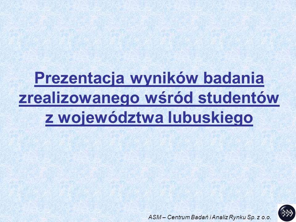 Prezentacja wyników badania zrealizowanego wśród studentów z województwa lubuskiego ASM – Centrum Badań i Analiz Rynku Sp.