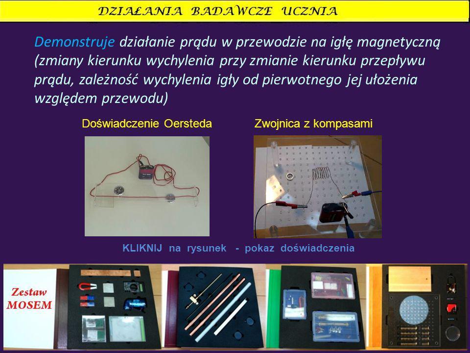 Demonstruje działanie prądu w przewodzie na igłę magnetyczną (zmiany kierunku wychylenia przy zmianie kierunku przepływu prądu, zależność wychylenia i