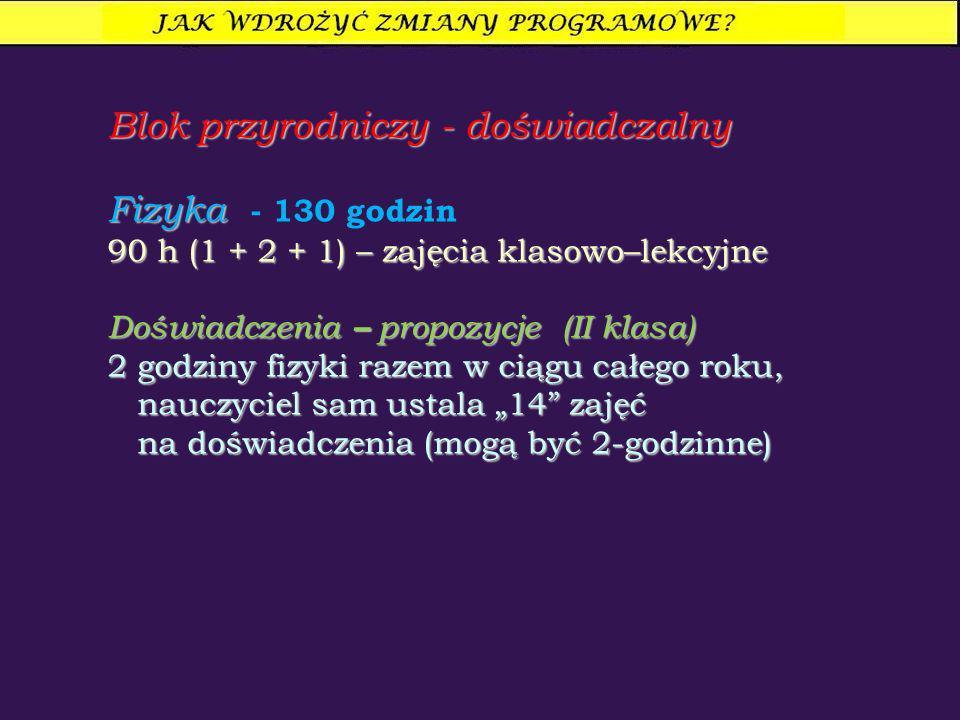 Blok przyrodniczy - doświadczalny Fizyka Fizyka - 130 godzin 90 h (1 + 2 + 1) – zajęcia klasowo–lekcyjne Doświadczenia – propozycje (II klasa) 2 godzi