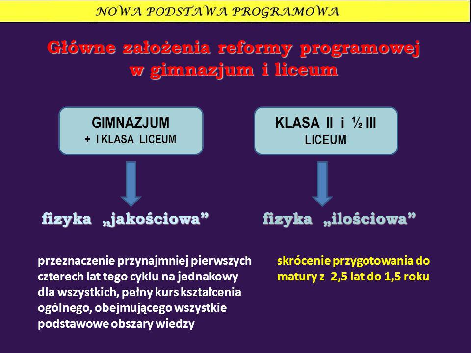 Główne założenia reformy programowej w gimnazjum i liceum GIMNAZJUM + I KLASA LICEUM fizyka jakościowa KLASA II i ½ III LICEUM fizyka ilościowa przeznaczenie przynajmniej pierwszych czterech lat tego cyklu na jednakowy dla wszystkich, pełny kurs kształcenia ogólnego, obejmującego wszystkie podstawowe obszary wiedzy skrócenie przygotowania do matury z 2,5 lat do 1,5 roku