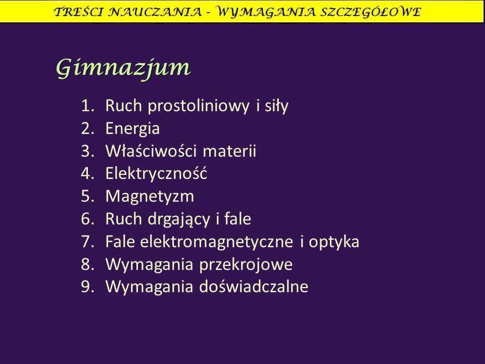 1.Ruch prostoliniowy i siły 2.Energia 3.Właściwości materii 4.Elektryczność 5.Magnetyzm 6.Ruch drgający i fale 7.Fale elektromagnetyczne i optyka 8.Wy