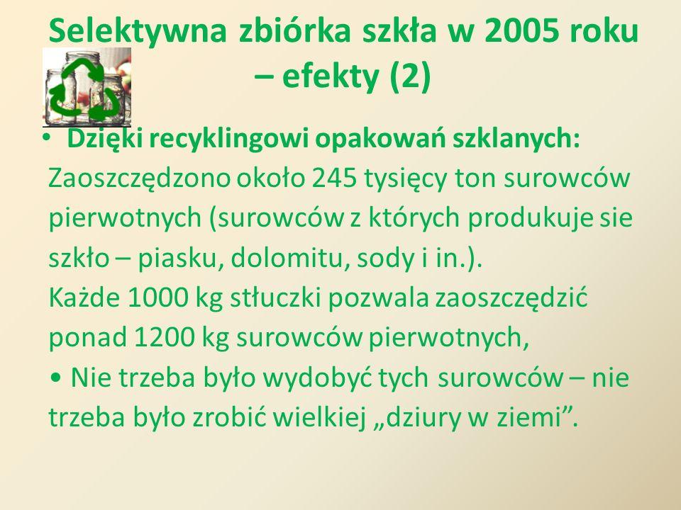 Selektywna zbiórka szkła w 2005 roku – efekty (2) Dzięki recyklingowi opakowań szklanych: Zaoszczędzono około 245 tysięcy ton surowców pierwotnych (su