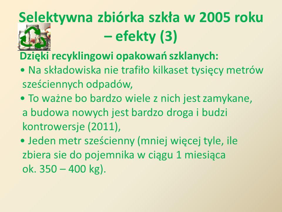 Selektywna zbiórka szkła w 2005 roku – efekty (3) Dzięki recyklingowi opakowań szklanych: Na składowiska nie trafiło kilkaset tysięcy metrów sześcienn
