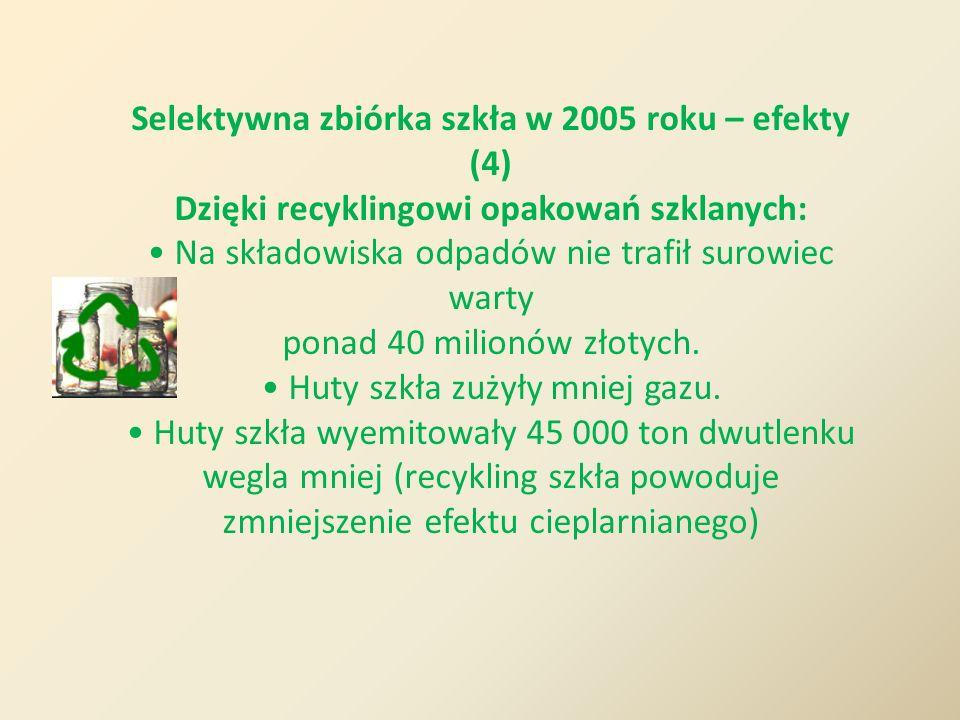 Selektywna zbiórka szkła w 2005 roku – efekty (4) Dzięki recyklingowi opakowań szklanych: Na składowiska odpadów nie trafił surowiec warty ponad 40 mi