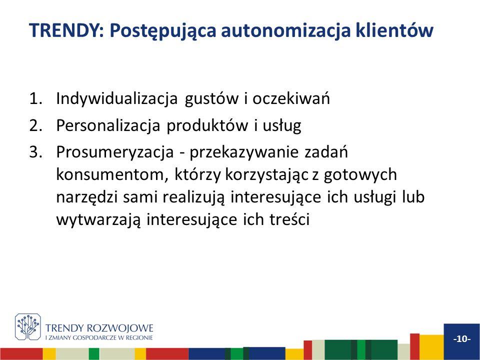 TRENDY: Postępująca autonomizacja klientów 1.Indywidualizacja gustów i oczekiwań 2.Personalizacja produktów i usług 3.Prosumeryzacja - przekazywanie z