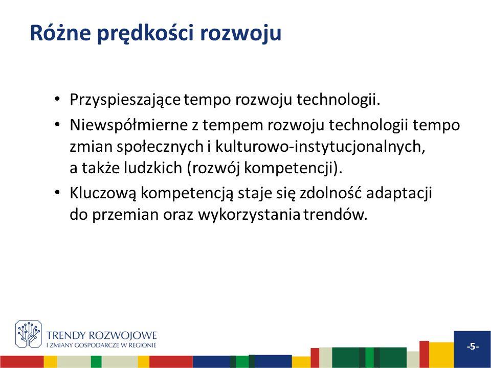 Różne prędkości rozwoju Przyspieszające tempo rozwoju technologii. Niewspółmierne z tempem rozwoju technologii tempo zmian społecznych i kulturowo-ins