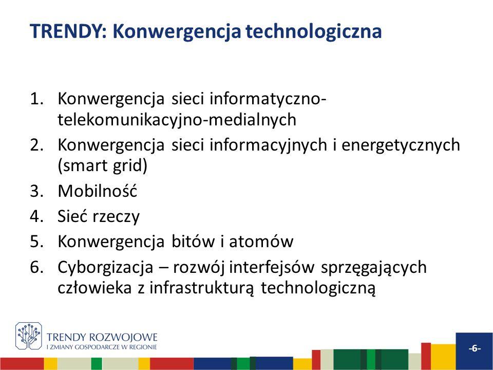 TRENDY: Konwergencja technologiczna 1.Konwergencja sieci informatyczno- telekomunikacyjno-medialnych 2.Konwergencja sieci informacyjnych i energetyczn