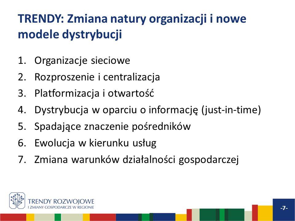 TRENDY: Zmiana natury organizacji i nowe modele dystrybucji 1.Organizacje sieciowe 2.Rozproszenie i centralizacja 3.Platformizacja i otwartość 4.Dystr