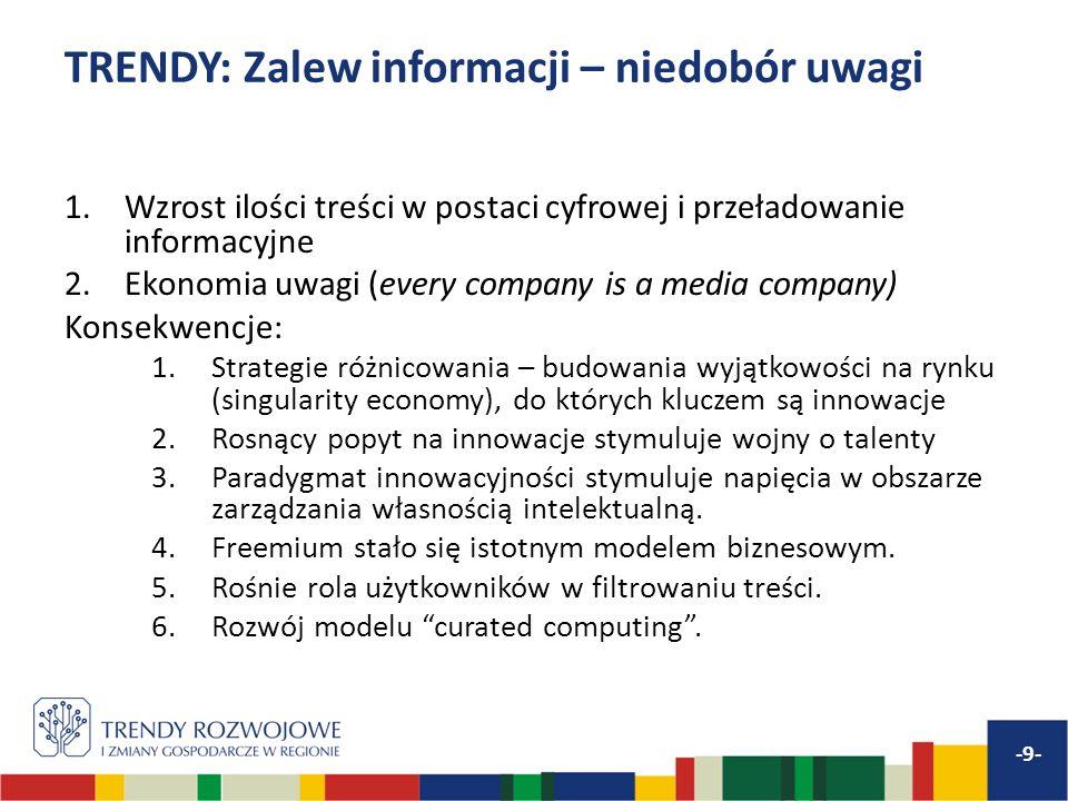 TRENDY: Zalew informacji – niedobór uwagi 1.Wzrost ilości treści w postaci cyfrowej i przeładowanie informacyjne 2.Ekonomia uwagi (every company is a