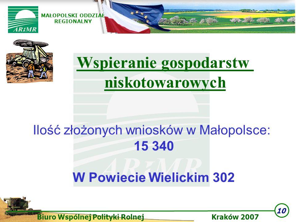 10 Biuro Wspólnej Polityki Rolnej Kraków 2007 MAŁOPOLSKI ODDZIAŁ REGIONALNY Ilość złożonych wniosków w Małopolsce: 15 340 W Powiecie Wielickim 302 Wsp