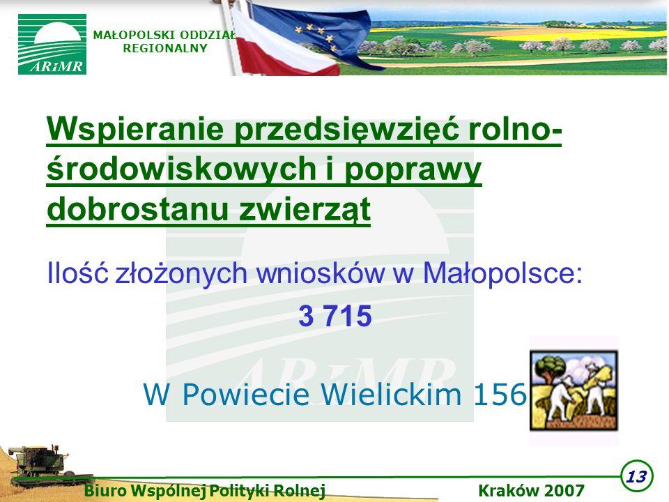13 Biuro Wspólnej Polityki Rolnej Kraków 2007 MAŁOPOLSKI ODDZIAŁ REGIONALNY Wspieranie przedsięwzięć rolno- środowiskowych i poprawy dobrostanu zwierz
