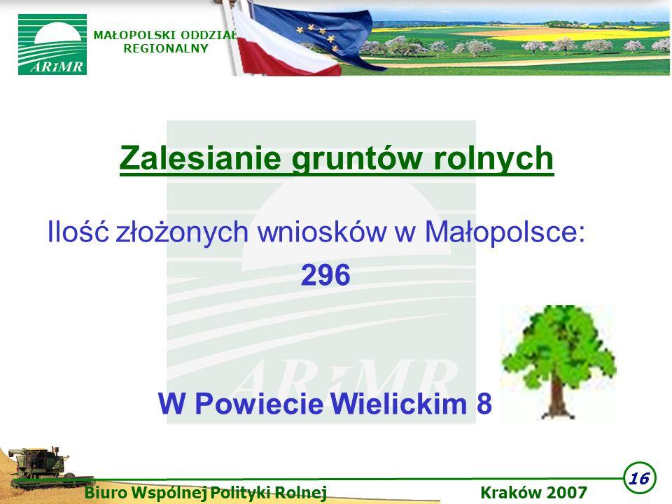 16 Biuro Wspólnej Polityki Rolnej Kraków 2007 MAŁOPOLSKI ODDZIAŁ REGIONALNY Zalesianie gruntów rolnych Ilość złożonych wniosków w Małopolsce: 296 W Po
