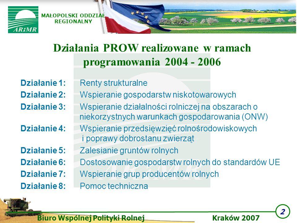 2 Biuro Wspólnej Polityki Rolnej Kraków 2007 MAŁOPOLSKI ODDZIAŁ REGIONALNY Działanie 1: Renty strukturalne Działanie 2:Wspieranie gospodarstw niskotow