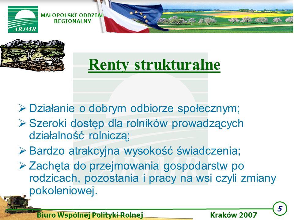 5 Biuro Wspólnej Polityki Rolnej Kraków 2007 MAŁOPOLSKI ODDZIAŁ REGIONALNY Działanie o dobrym odbiorze społecznym; Szeroki dostęp dla rolników prowadz