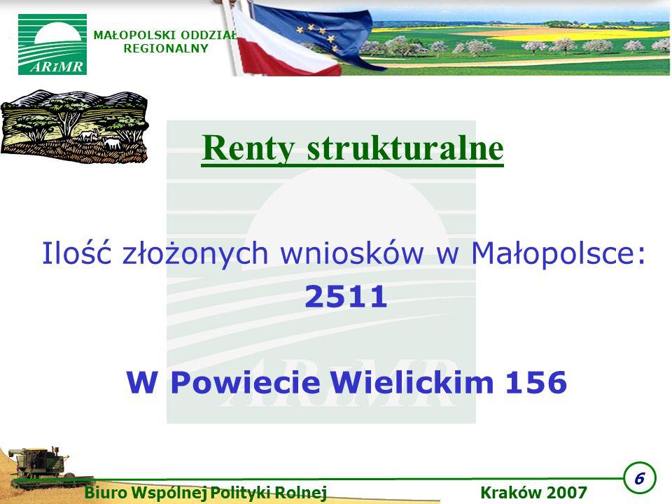 6 Biuro Wspólnej Polityki Rolnej Kraków 2007 MAŁOPOLSKI ODDZIAŁ REGIONALNY Ilość złożonych wniosków w Małopolsce: 2511 W Powiecie Wielickim 156 Renty