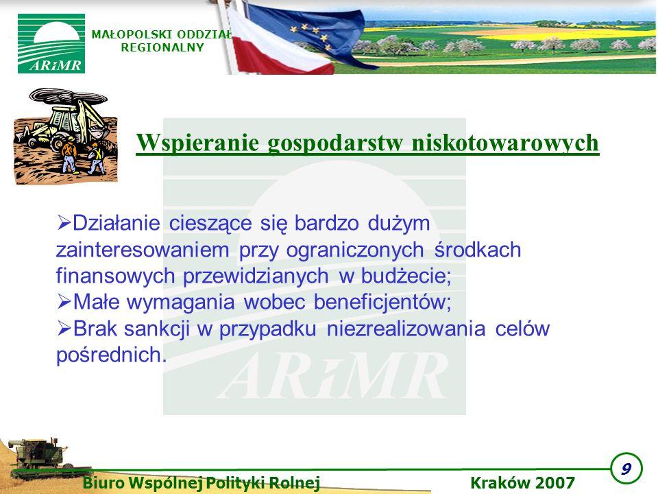 9 Biuro Wspólnej Polityki Rolnej Kraków 2007 MAŁOPOLSKI ODDZIAŁ REGIONALNY Działanie cieszące się bardzo dużym zainteresowaniem przy ograniczonych śro
